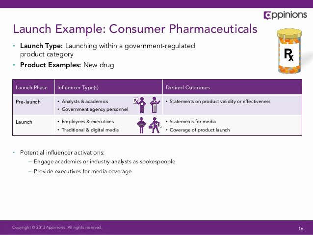 Pharmaceutical Product Launch Plan Template Inspirational Boost Your Product Launch with Influence Marketing Ebook