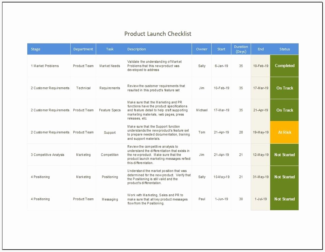 Pharmaceutical Product Launch Plan Template New Product Launch Checklist Template – Starters