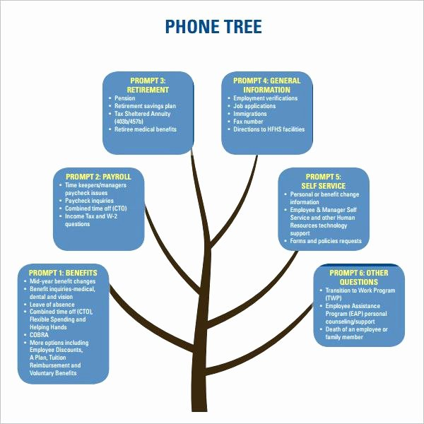 Phone Tree Template Excel Awesome Phone Emergency Call Tree Template Download