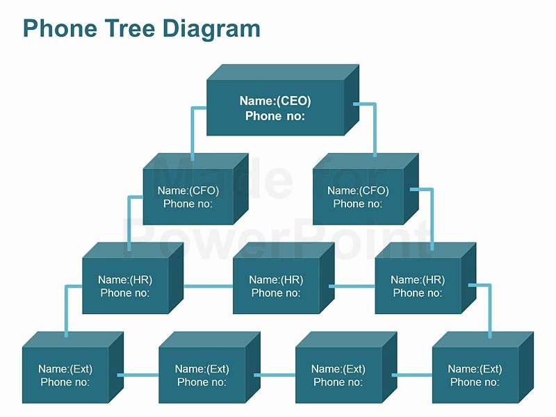 Phone Tree Template Excel New Phone Tree Diagram Editable Powerpoint Template