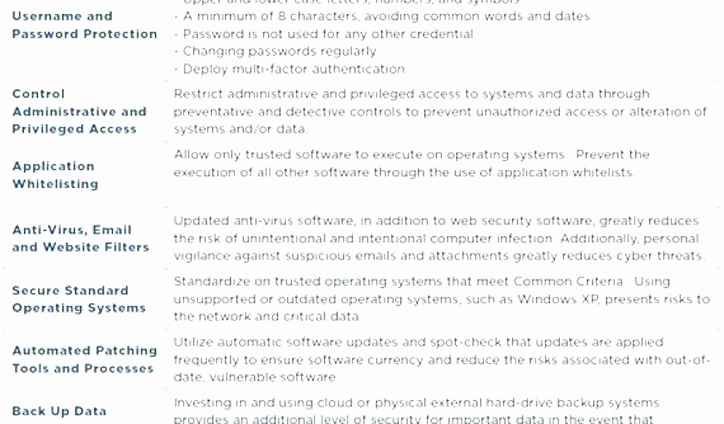 Physical Security Policy Template Beautiful Physical Security Policy Template Physical Security Policy