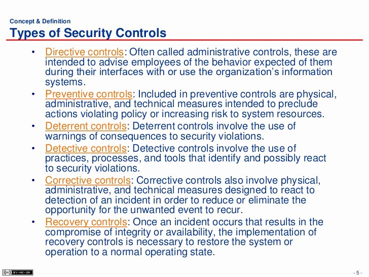 Physical Security Policy Template Inspirational Physical Security Policies Procedures Manual