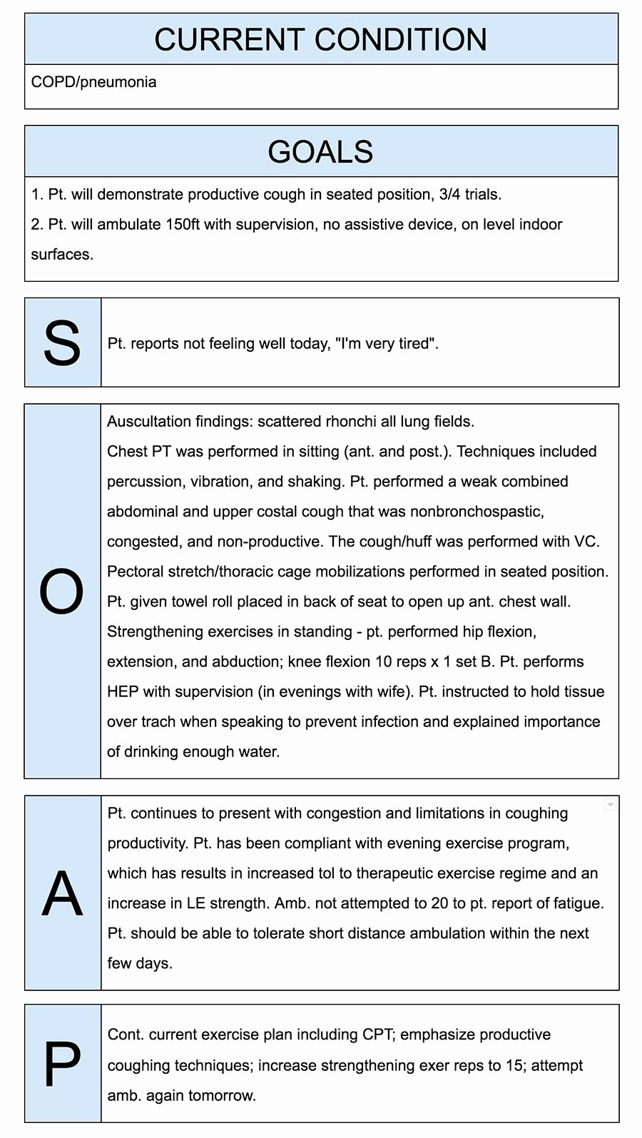 Physical therapy Daily Notes Template Unique Physical therapist soap Notes Example Quotes
