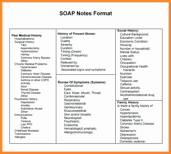 Physical therapy soap Notes Template Unique soap Notes Example Occupational therapy soap Note Template