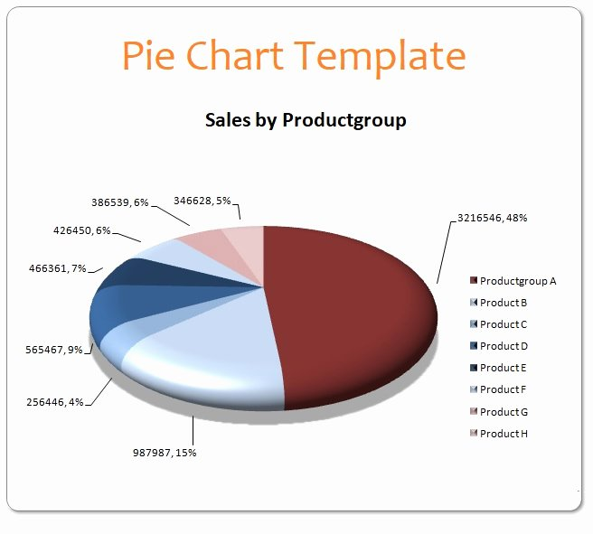 Pie Chart Template Excel Awesome Pie Chart Templates
