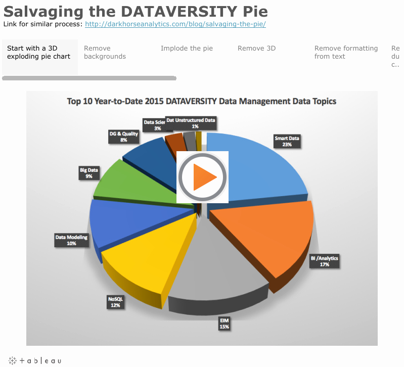 how do you create a 3d pie chart in excel 2010