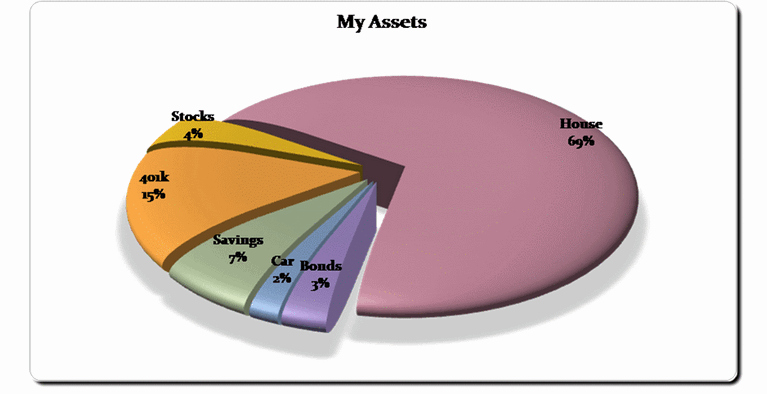 Pie Chart Template Excel Lovely 21st Century Pie Chart Chart Templates