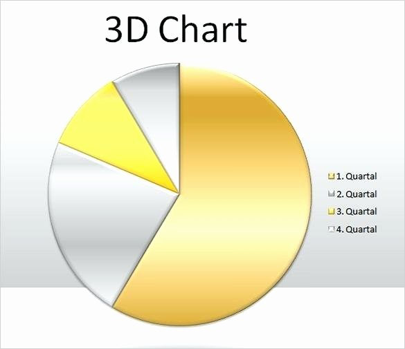 Pie Chart Template Excel Lovely Presentation Chart Templates Template Free Sample Example
