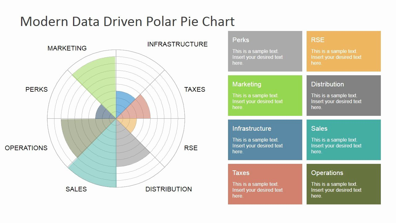 Pie Chart Template Excel New Data Driven Polar Charts for Powerpoint Slidemodel