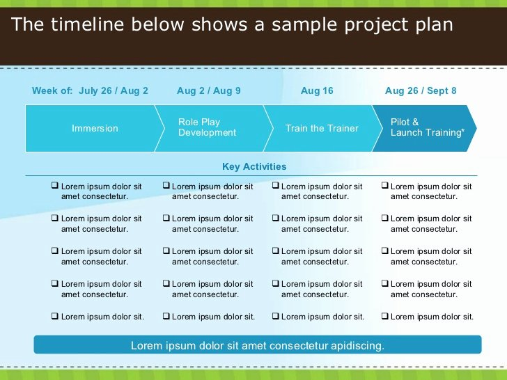 Pilot Project Plan Template Beautiful 034 Powerpoint Tastic Template Timeline 04