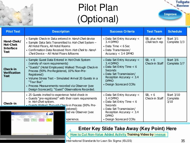 Pilot Project Plan Template Beautiful Index Of Cdn 23 2013 638