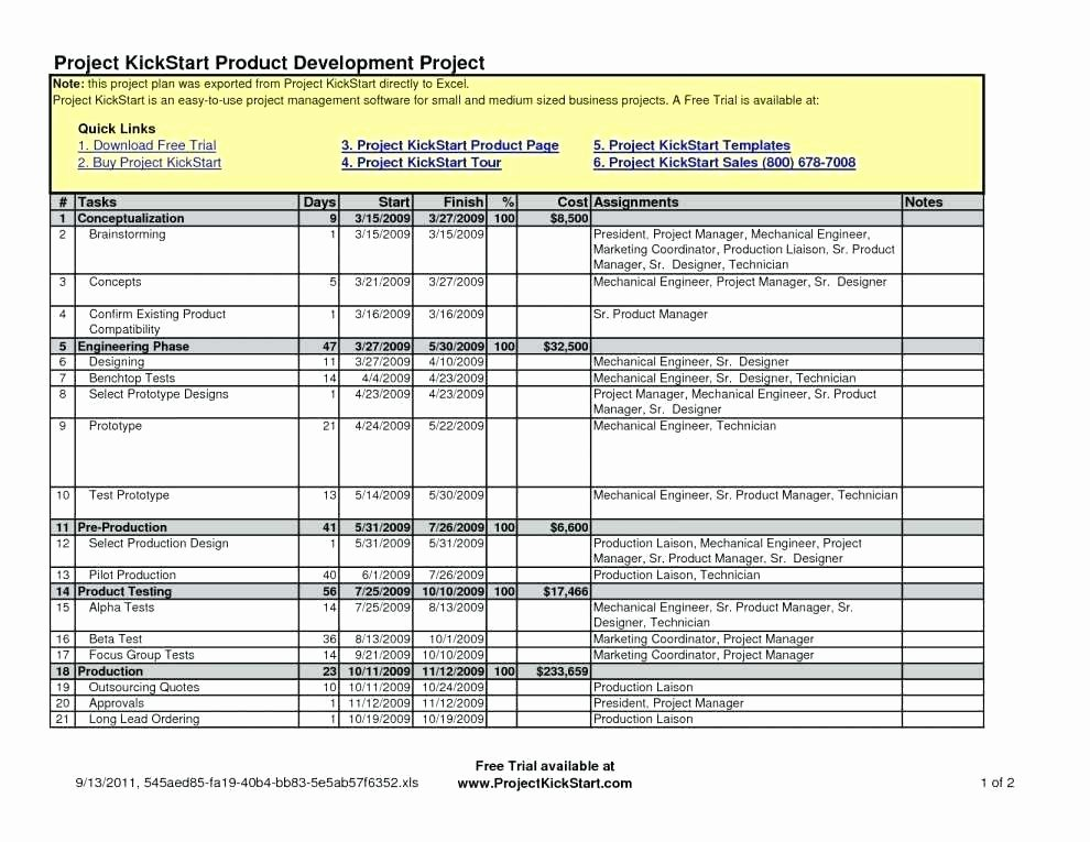 Pilot Project Plan Template Beautiful Pilot Project Plan Template
