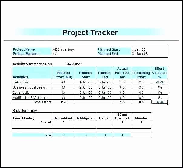 Pilot Project Plan Template Inspirational Pilot Project Plan Template
