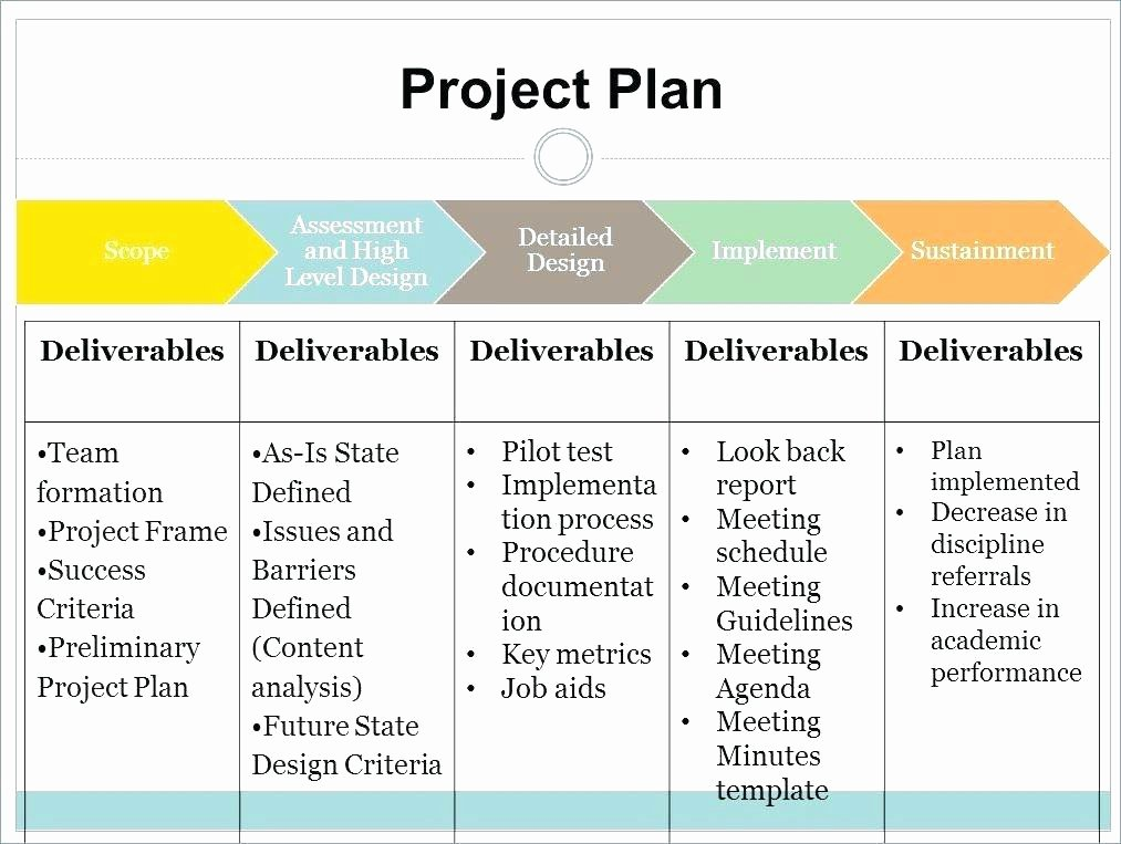 Pilot Project Plan Template Luxury Pilot Project Plan Template