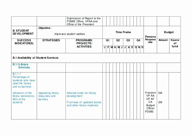 Police Operational Plan Template Unique Annual Operational Plan Template Police Example – Suidakra