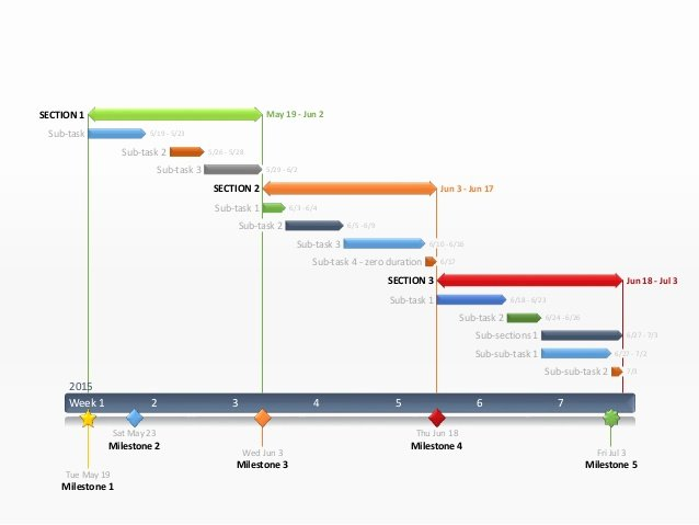 Ppt Gantt Chart Template Awesome Gantt Chart Template Editable In Powerpoint