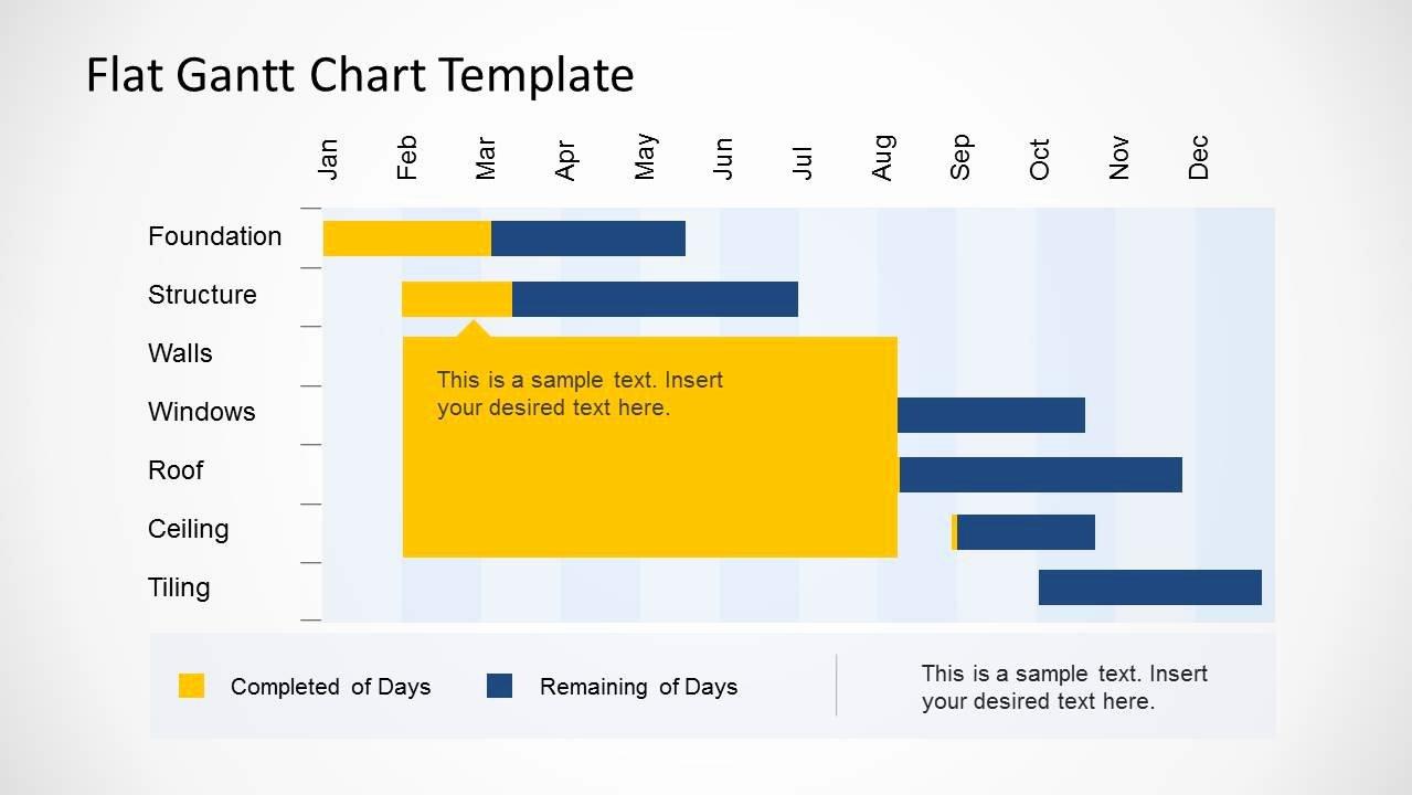 Ppt Gantt Chart Template Best Of Flat Gantt Chart Template for Powerpoint Slidemodel