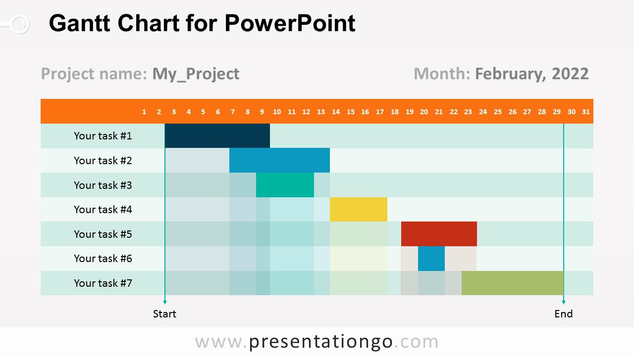 Ppt Gantt Chart Template Best Of Gantt Chart for Powerpoint Presentationgo