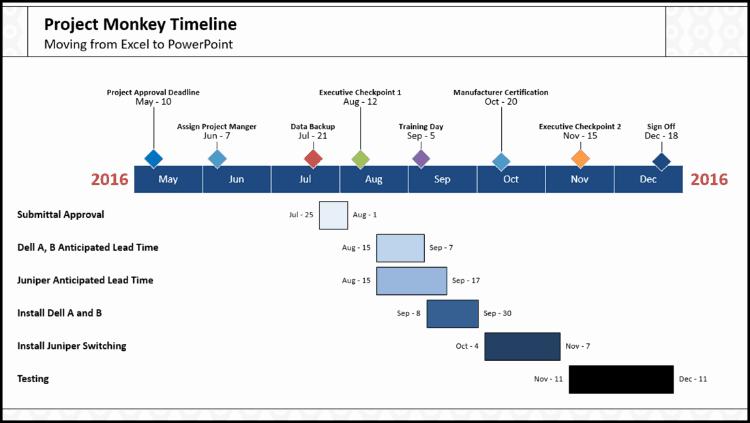 Ppt Gantt Chart Template Elegant 2 Crazy Fast Ways to Make A Gantt Chart In Powerpoint