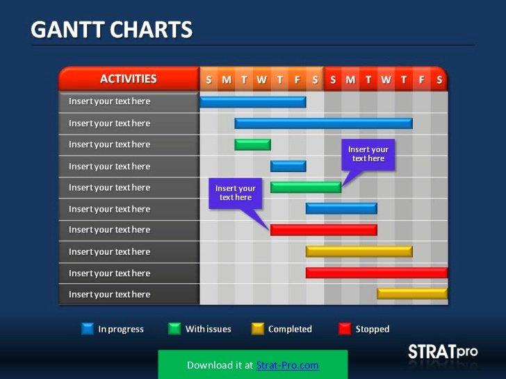 Ppt Gantt Chart Template Elegant Gantt Charts Powerpoint Template by Stratpro