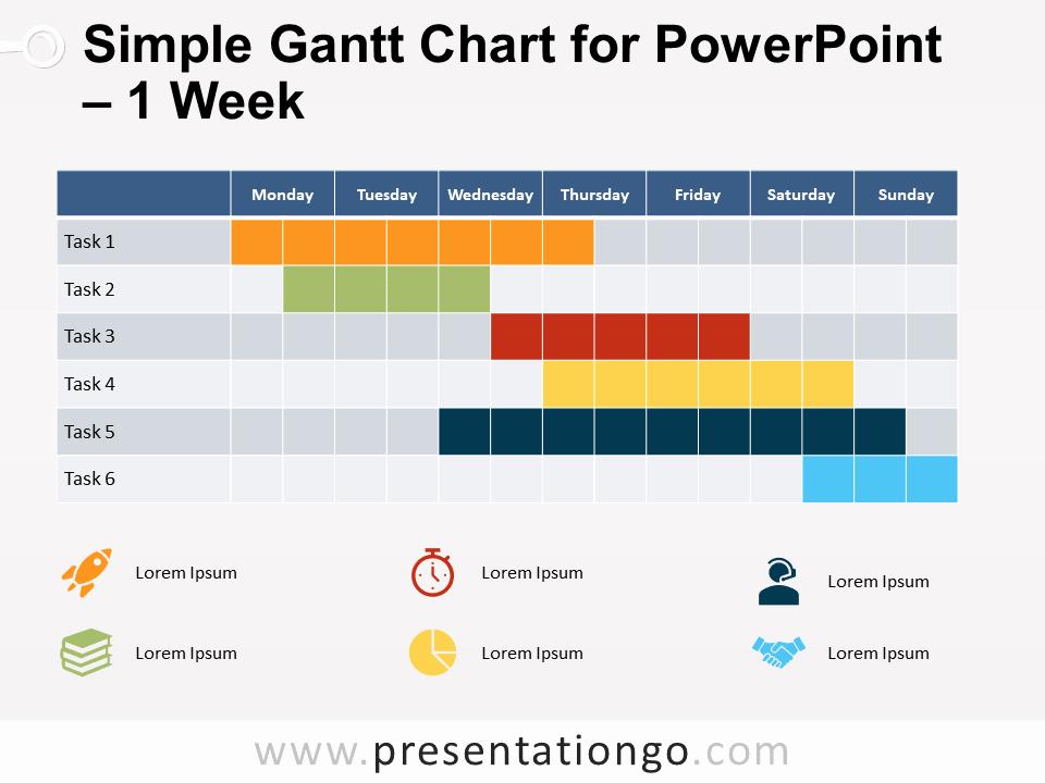 Ppt Gantt Chart Template Fresh 1 Week Simple Gantt Chart for Powerpoint Presentationgo