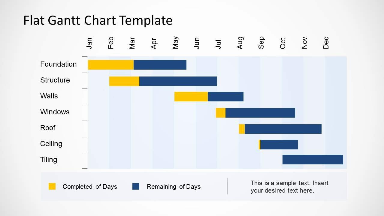 Ppt Gantt Chart Template Fresh Flat Gantt Chart Template for Powerpoint Slidemodel
