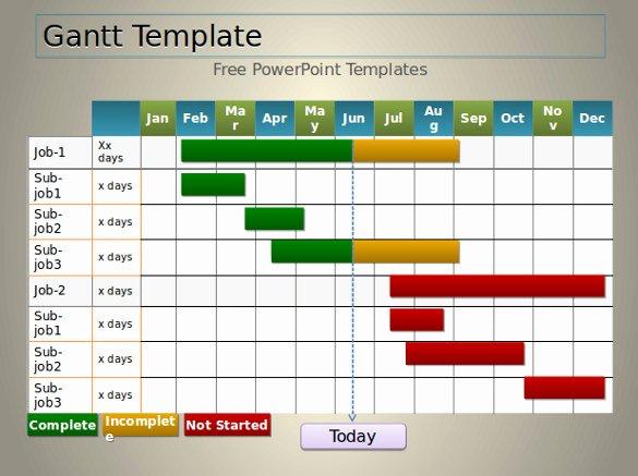 Ppt Gantt Chart Template Inspirational 7 Powerpoint Gantt Chart Templates Free Sample Example