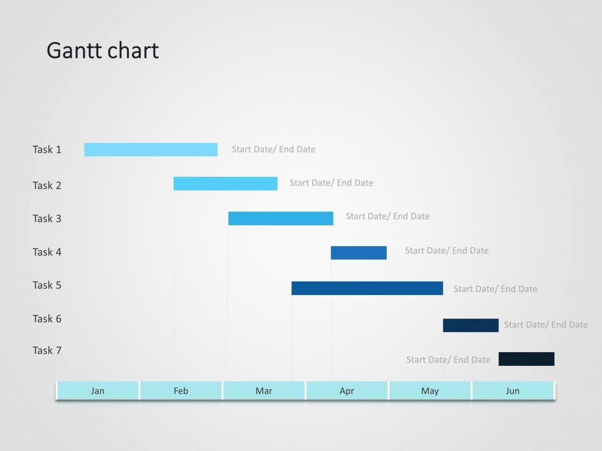 Ppt Gantt Chart Template Luxury Gantt Chart Powerpoint Template 9