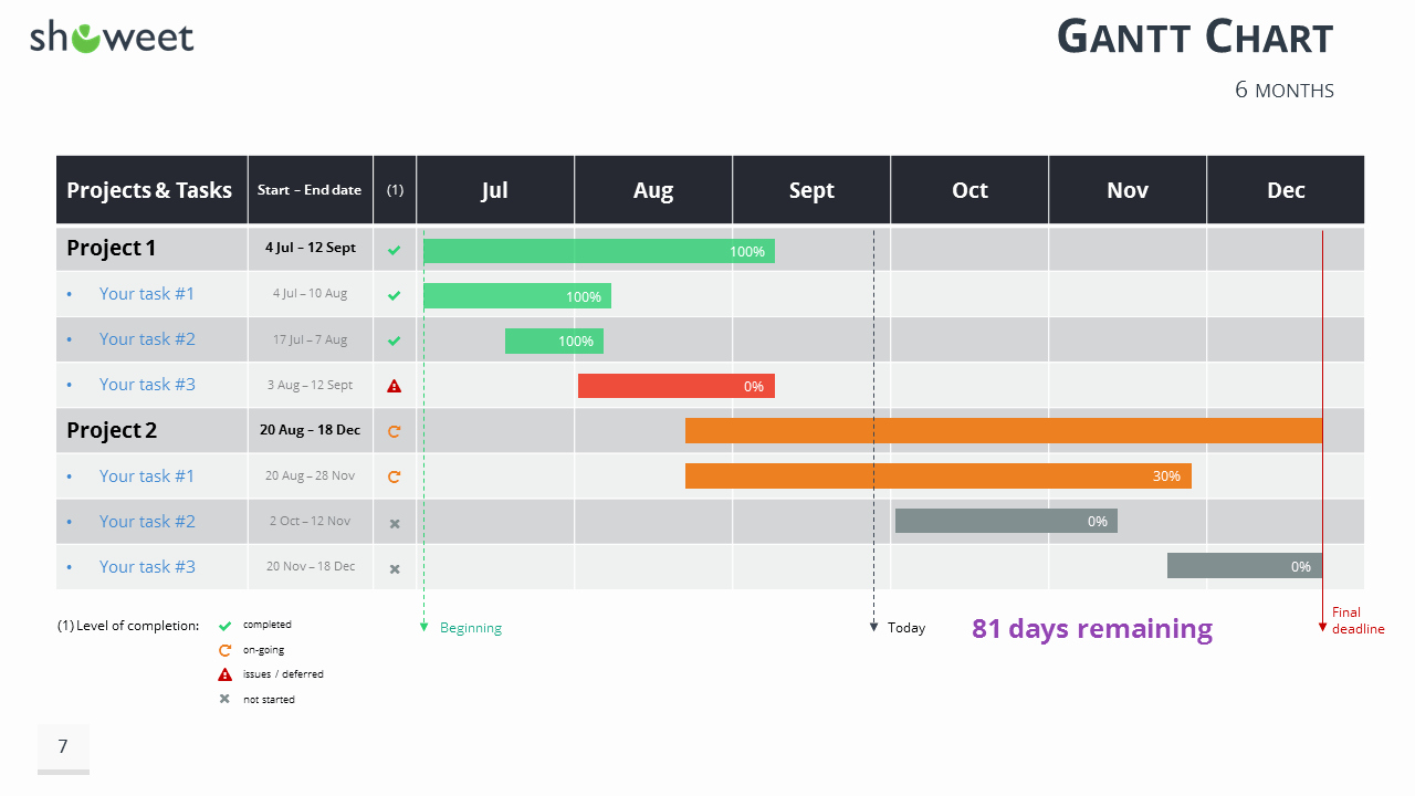 Ppt Gantt Chart Template Luxury Gantt Charts and Project Timelines for Powerpoint