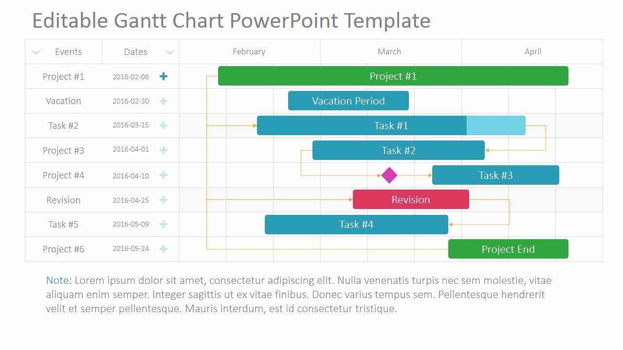 Ppt Gantt Chart Template Luxury Project Gantt Chart Powerpoint Template Slidemodel