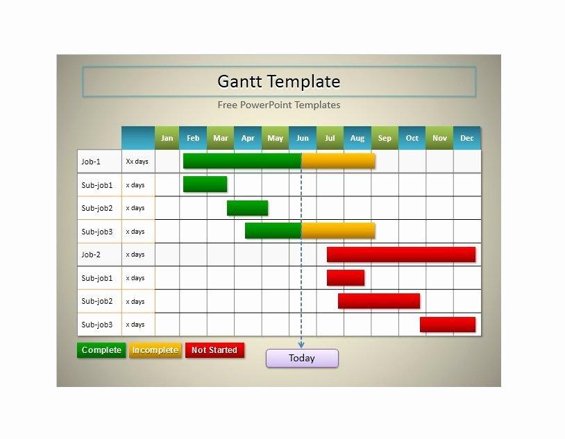 Ppt Gantt Chart Template New 37 Free Gantt Chart Templates Excel Powerpoint Word