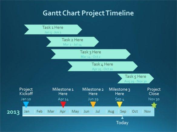 Ppt Gantt Chart Template New 7 Powerpoint Gantt Chart Templates Ppt Pptx