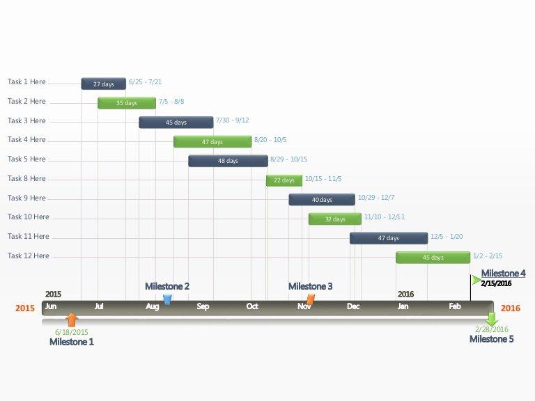 Ppt Gantt Chart Template New Editable Powerpoint Gantt Chart Timeline Template for
