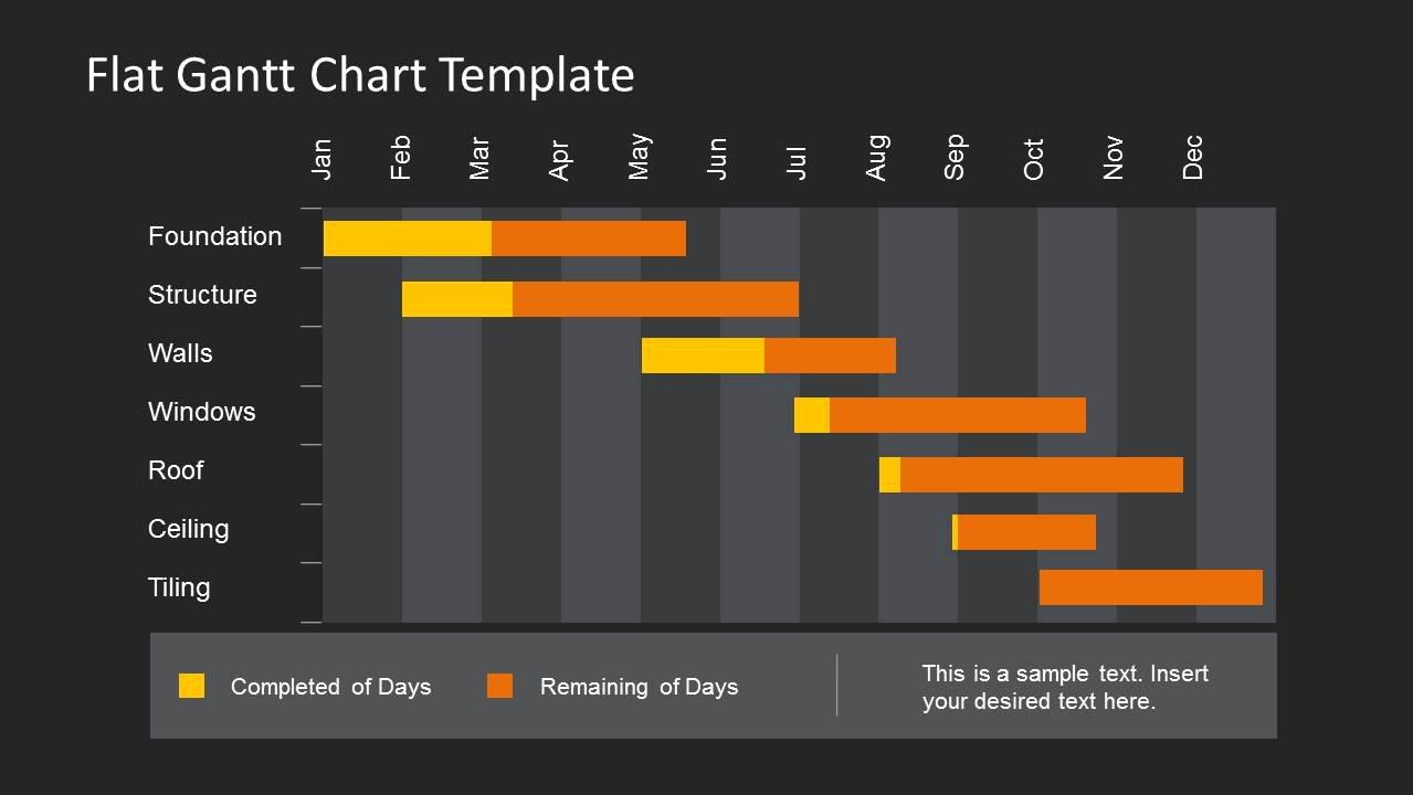 Ppt Gantt Chart Template New Flat Gantt Chart Template for Powerpoint Slidemodel