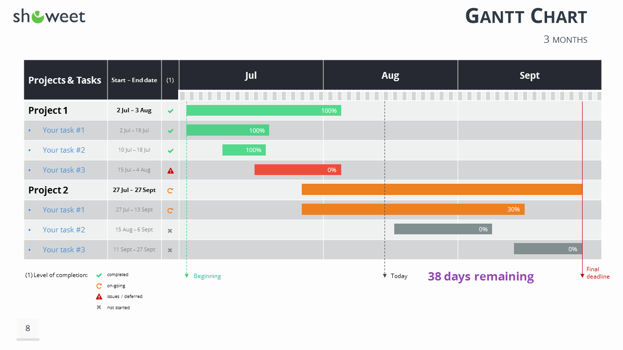 Ppt Gantt Chart Template Unique Gantt Charts and Project Timelines for Powerpoint