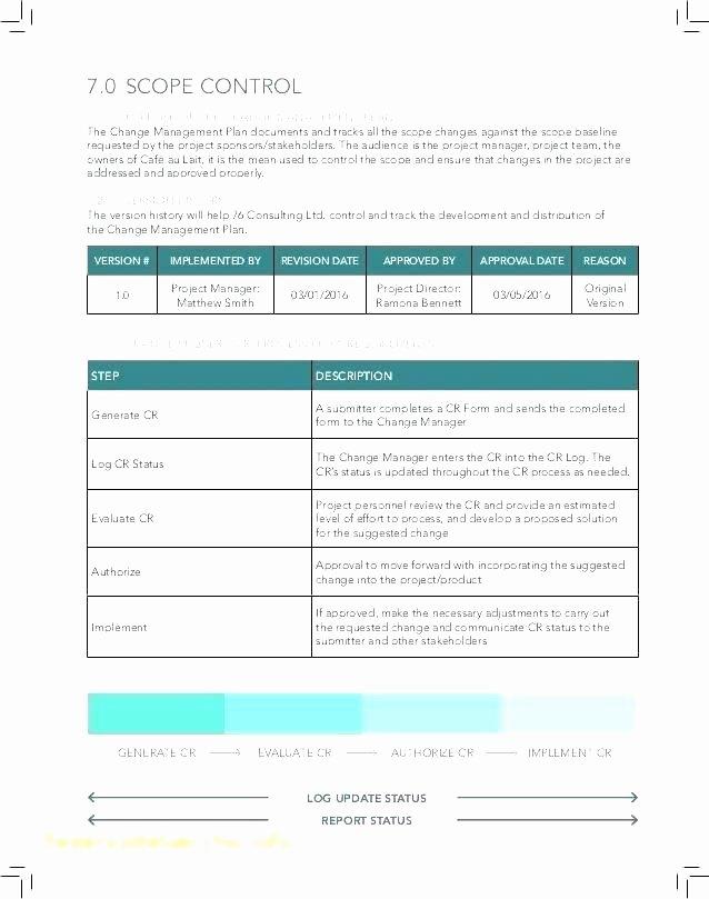 Pre Construction Checklist Template Beautiful Construction Checklist Template Pre Start Site