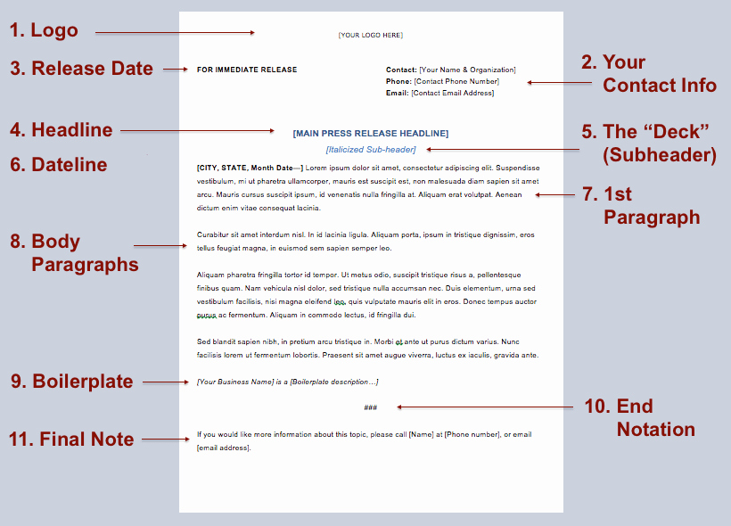 Press Release Email Template New How to Write A New Hire Press Release [ Free Template]