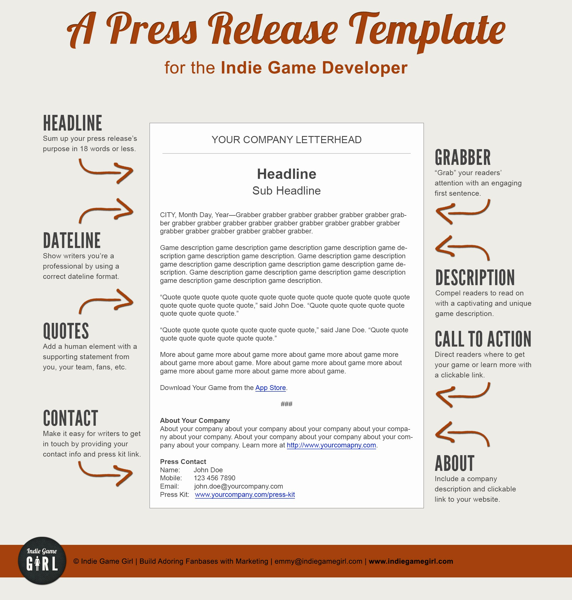 Press Release format Template Elegant A Press Release Template Perfect for the In Game Developer