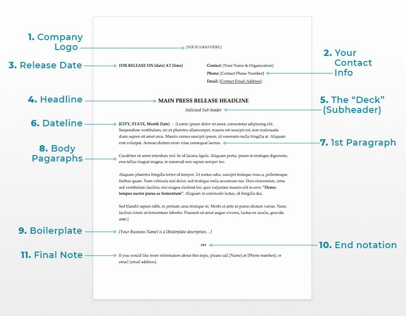 Press Release Template Doc Awesome [download] Best Press Release Template 2018 by Free Doc Pdf