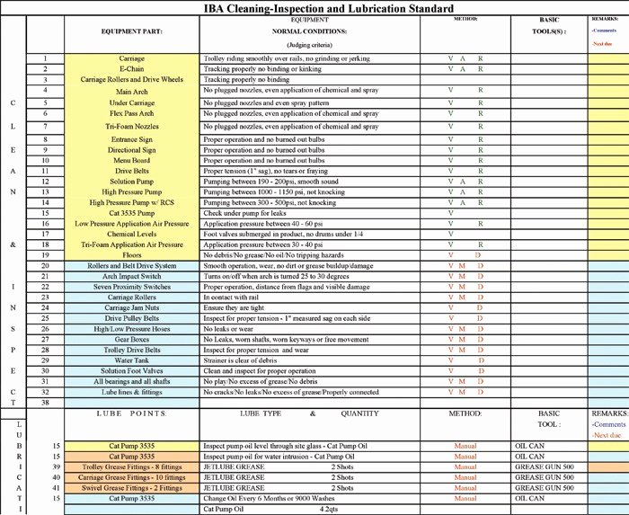 Preventative Maintenance Program Template Best Of Preventive Maintenance Chart