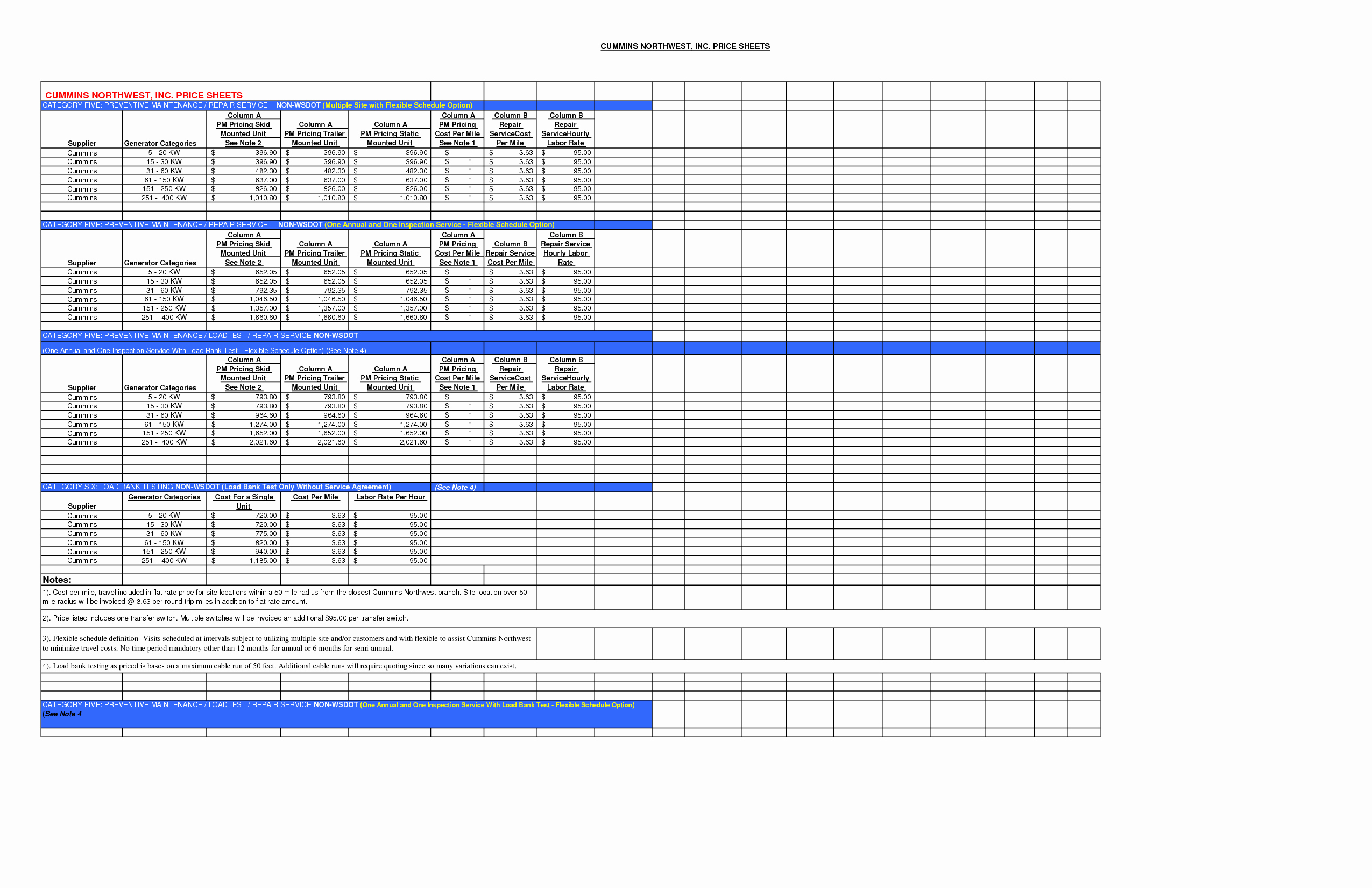 Preventive Maintenance Excel Template Luxury Preventive Maintenance Schedule Template Excel