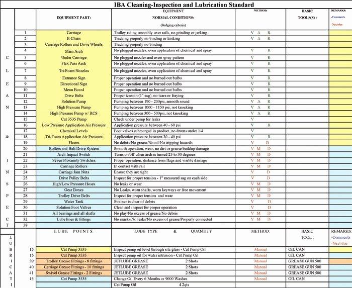 Preventive Maintenance Plan Template Beautiful Preventive Maintenance Chart