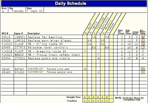 Preventive Maintenance Plan Template Best Of Maintenance Schedule Template Excel – Homeish