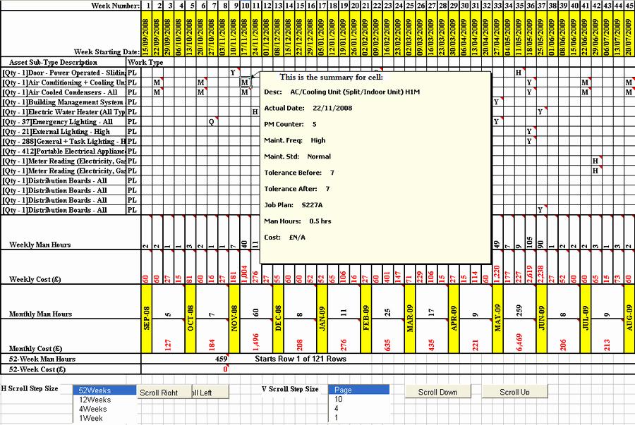 Preventive Maintenance Plan Template Best Of Planned Maintenance Schedule Template