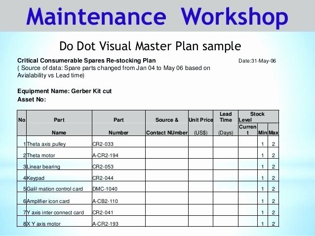 Preventive Maintenance Program Template New Preventive Maintenance Plan Template – Richtravelfo