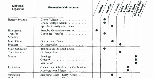 Preventive Maintenance Schedule Template Excel Luxury Truck Maintenance Schedule Template Printable normal