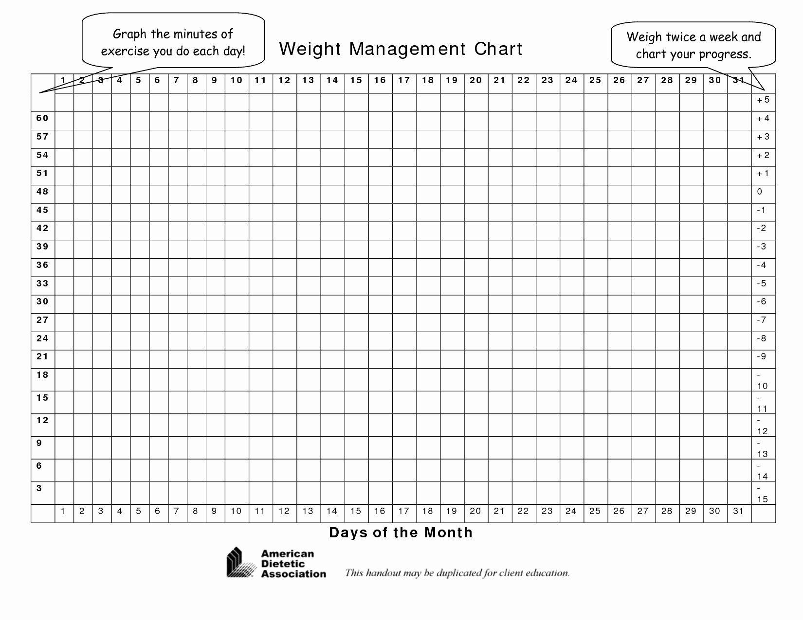 Printable Weight Loss Chart Template Inspirational Printable Weight Loss Graph