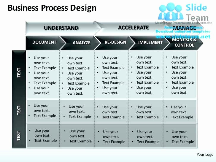 Process Document Template Word Awesome Sample Process Map Template Flow Chart Email Documentation