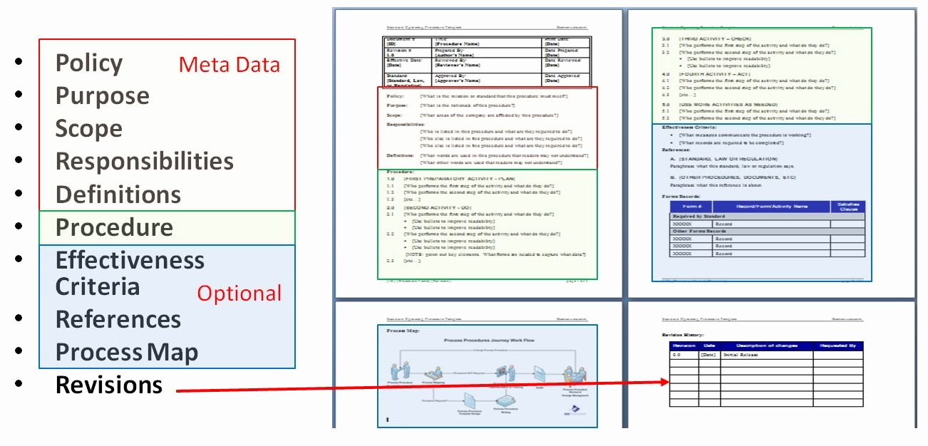 Process Document Template Word New iso Writer
