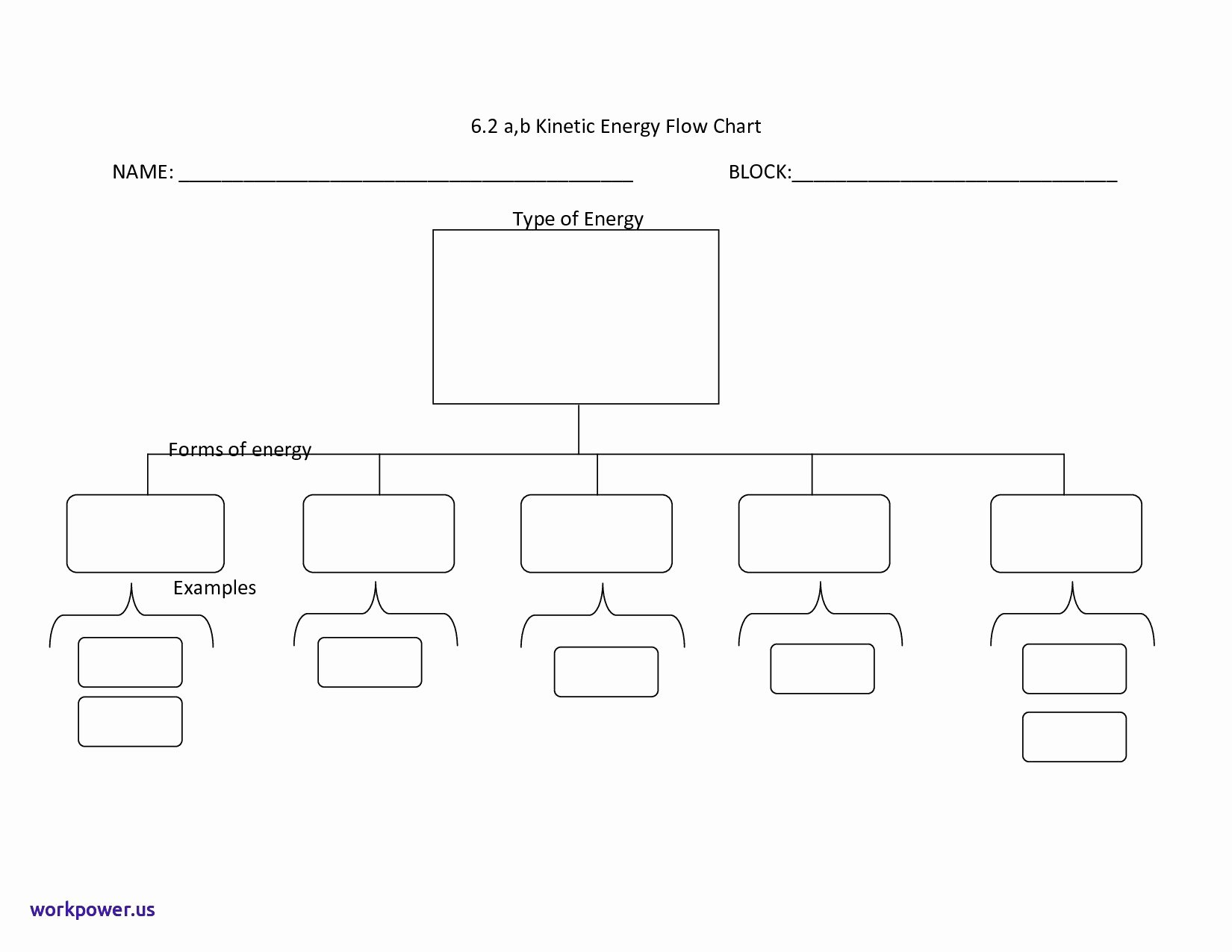 Process Flow Template Word Elegant Blank Flow Chart Template for Word Free – Blank Flow Chart
